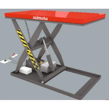 Elektirikli Platform (1.5 Ton 760 MM)