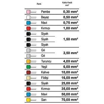 1,5 mm2 İzoleli Kablo Yüksüğü GVN-IYF-1.5 GWEST (1000 Adet)