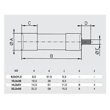 14x51mm 32A Ultra-Rapid (gR) Kartuş Sigorta 492022 DF