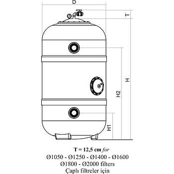 Nozbart - DIN Formu Polyester Kum Filtresi Gözetleme Camsýz Model: 1800 mm