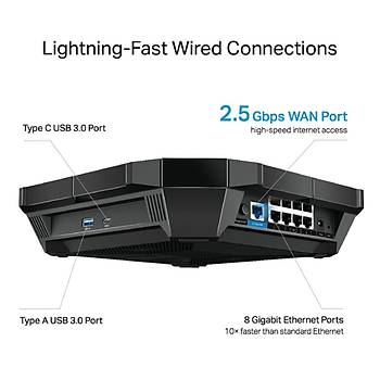 TP-LINK ARCHER AX6000 NEXT-GEN ROUTER  WIFI6