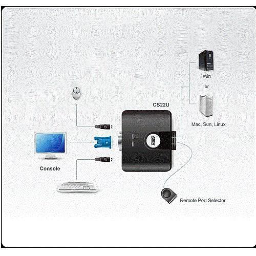 ATEN CS-22U 2PORT MÝNÝ USB KVM SWITCH+KABLO(YÖNET)