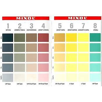 Mixol Renk Tüpü Mavi No 9