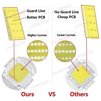 LED 100W BEYAZ - PARLAK LED CHIP EPISTAR LED CHIP