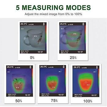 Termal Kamera Termik Ýnfraruj Görüntüleme Kýzýlötesi Görüntü Çözünürlüðü Termografica