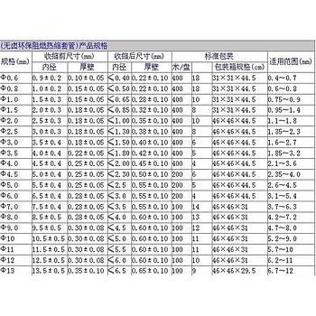 Poliolefin Isý Shrink Boru Tüp Kablo Sleeving Wrap Tel Seti 150 Adet 7.28 mt Siyah/Kýrmýzý