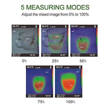 Profesyonel FLUS Dijital Termal El Görüntüleme Kamerasý 1080P Kýzýlötesi