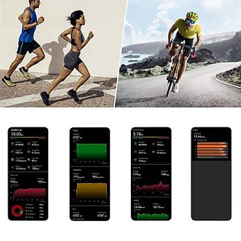 Huawei Honor Band 5 Su Geçirmez Akıllı Bileklik Saat