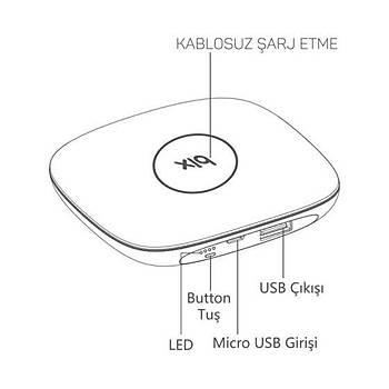 Bix HB-G40-1 Magic Plus 7.5W Kablosuz Þarj Cihazý