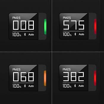 Xiaomi Roidmi P8 Air Purifier Araç Ýçi Hava Temizleyici