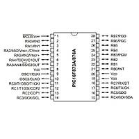 PIC16F876A I/SO SMD SOIC-28 8-Bit 20 MHz Mikrodenetleyici