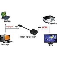 Displayport To HDMI Çevirici Adaptör Kablosu