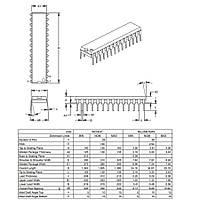 PIC16F1936 I/SP DIP28 8-Bit 32MHz Mikrodenetleyici