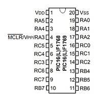 PIC16F1769-I/SS SMD 20SSOP 32MHz 8-Bit Mikrodenetleyici