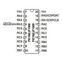 PIC16F1508 I/SO SMD SOIC-20 8-Bit 20MHz Mikrodenetleyici