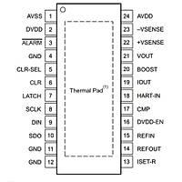 DAC7760IPWPR Smd Programlanabilir Dijital Analog Dönüþtürücü Entegresi Htssop24