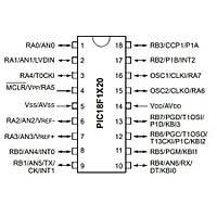 PIC18F1220 I/P 8-Bit 40MHz Mikrodenetleyici Dip-18