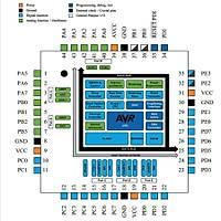 ATXMEGA64A4U-AUR SMD 8 Bit 32Mhz Mikrodenetleyici TQFP-44