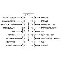 PIC16F628A-I/P PDIP-18 8-Bit 20MHz Mikrodenetleyici