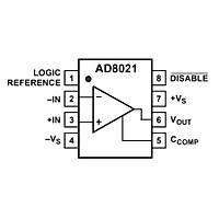 AD8021ARMZ Smd Operasyonel Amplifikatör Entegresi Msop8