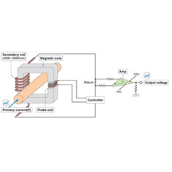 Hall Effect Manyetik Algýlama Sensörü