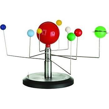 Güneþ Sistemi Modeli