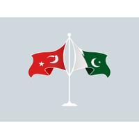 Pakistan B2B Matchmaking