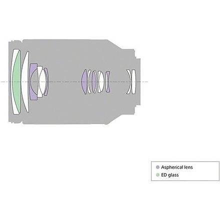 Sony SEL 24-240mm f/3.5-6.3 FE OSS Lens