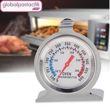 Fýrýn Termometresi