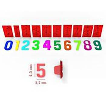Býg Size Cake Numeral Set