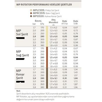 MP Þerit Düþük debili MP Rotator Tip Sprinkler