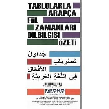 Arapça Fiil Zamanlari ve Dilbilgisi Özeti Fono Yayýnlarý Komisyon Fono Açýköðr.Kur. Yayýnlarý