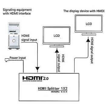 Beek 4K 8'li HDMI Video Çoklayýcý, 3840 x 2160 piksel