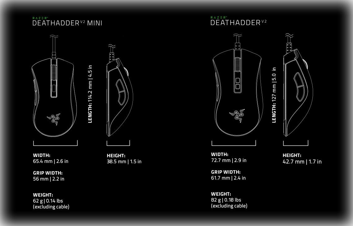 razer-deathadder-v2-mini-vs-deathadder-v2