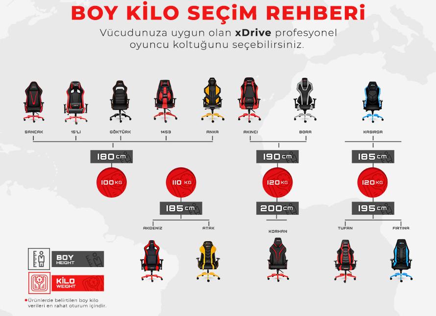 Sancak_oyuncu_koltugu_gaming_profesyonel