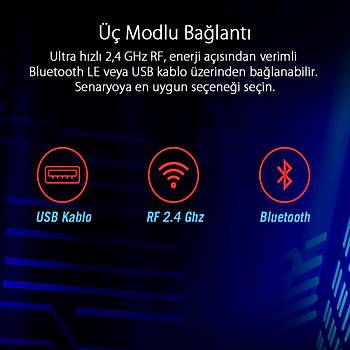 ASUS ROG GLADIUS III WIRELESS 2.4 GHZ / Bluetooth / KABLOLU USB 2.0 19000 DPI SENSÖR AURA SYNC RGB
