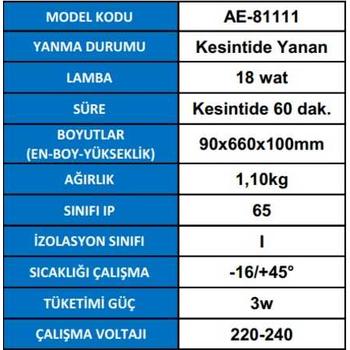 Royalite AE-81111 Acil Aydýnlatma Armatürü Kesintide 60 Dak. Yanan 18 Watt