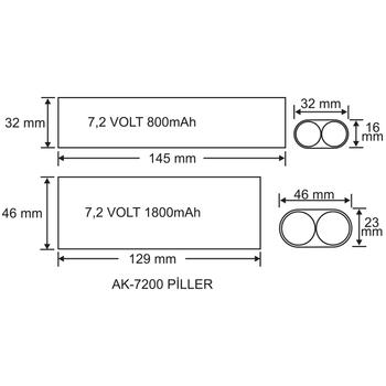 AK-7200-1 LED Lambalar Ýçin Acil Durum Yedekleme Kiti Kesintide 60 Dak. Yanan 3,5-200 Volt Led Lamba