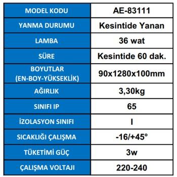 Royalite AE-83111 Acil Aydýnlatma Armatürü Kesintide  60 Dak. Yanan 36 Watt