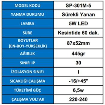 Spotlite SP-301M-5 Acil Aydýnlatma Armatürü Sürekli ve Kesintide 60 Dak. Yanan 5W LED