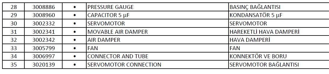 Riello 40 GS D 20 Gaz brulor parça listesi