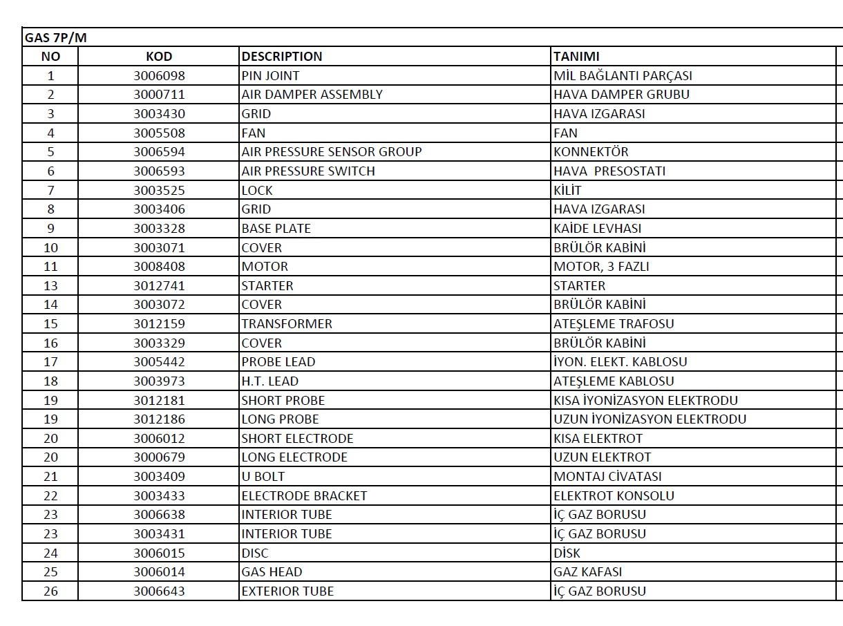 Riello GAS 7 P M Gaz brülör Parça listesi1
