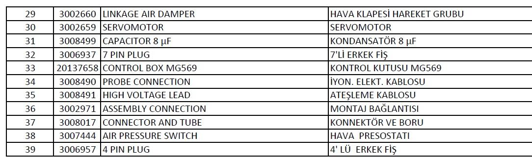 Riello Gulliver RS 5 D Gaz brulor parça listesi