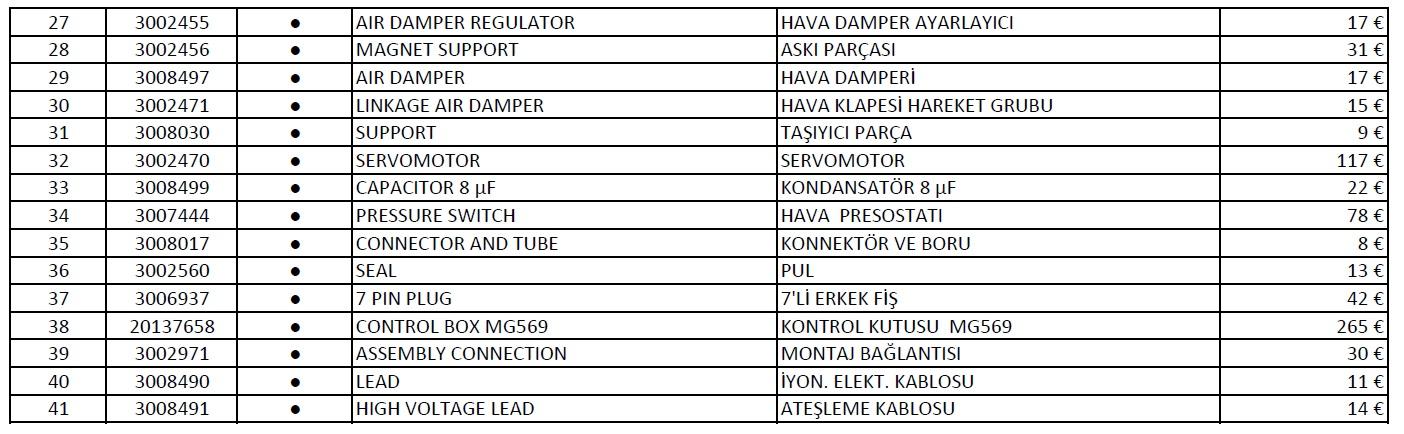 Riello Gulliver RS5 Gaz brulor parça listesi1
