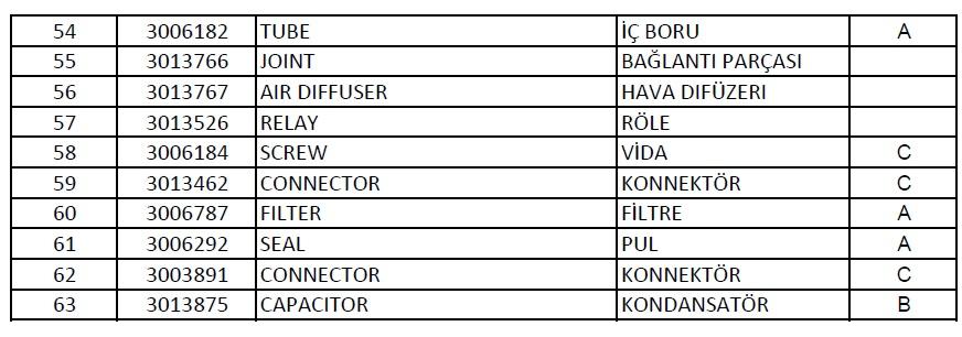 Riello RL 250 Motorin brülör Parça listesi 3