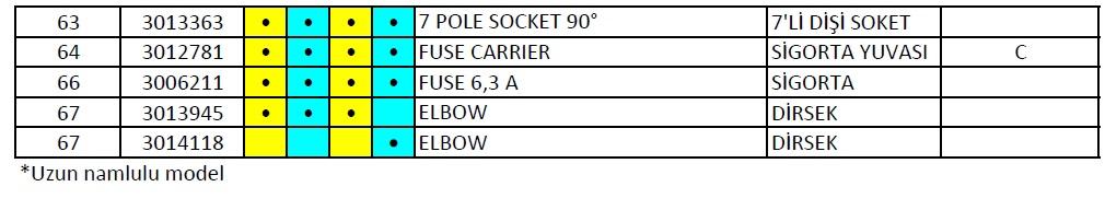 Riello RS 300-400-500-800 EV BLU Gaz brülör Parça listesi 4