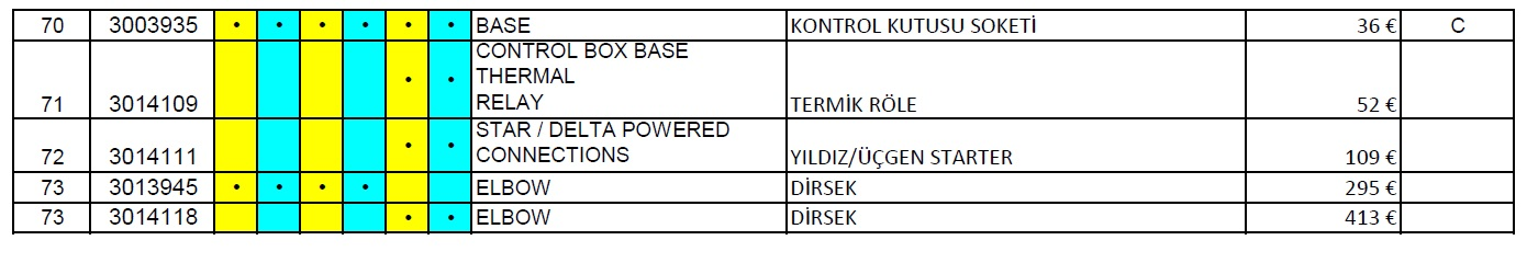 Riello RS 300-400-500-800 M BLU Gaz brülör Parça listesi 5