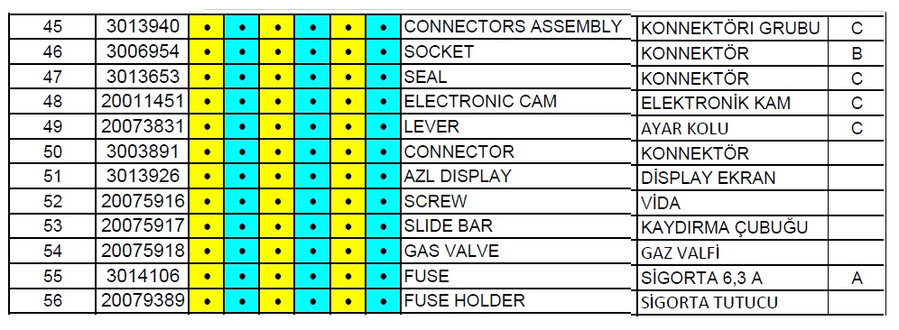 Riello RS 310-410-510-610 EV MZ Gaz brülör Parça listesi 3