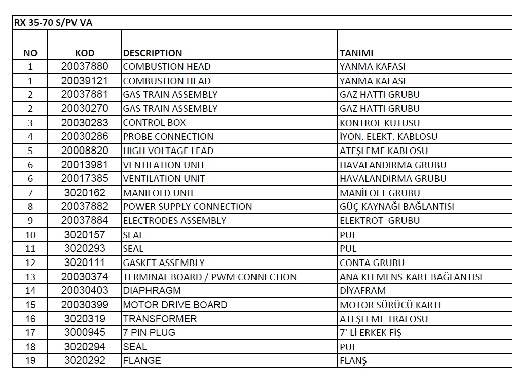 Riello RX 35-70 S PV VA Gaz Premix Brülör Parça Listesi