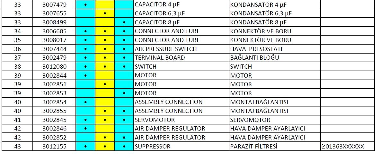 Riello, BS 2M-3M-4M Gaz brülör parça listesi 3